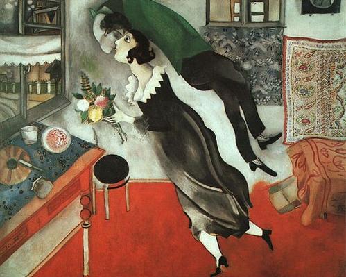 L'anniversaire, Marc Chagall,1915