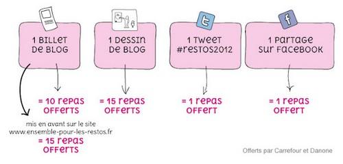 Restos2.jpg