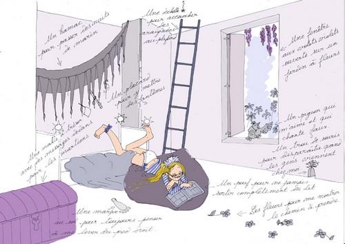 http://quichottine.fr/wp-content/uploads/2012/12/100920_Marlene_Junius_Dans-ma-chambre.jpg