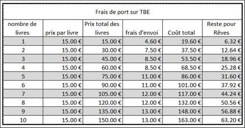 170930_Frais de port TBE_Voyage